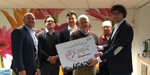 De Voedselbank Breda ontvangt 4.500 Euro van Ronde Tafel 21 Breda